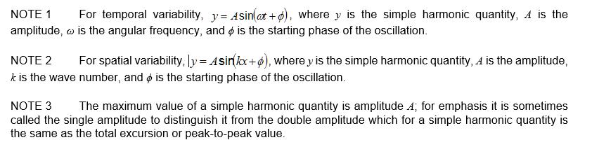 2.19 simple harmonic quantity