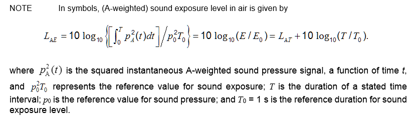 3.22 sound exposure level
